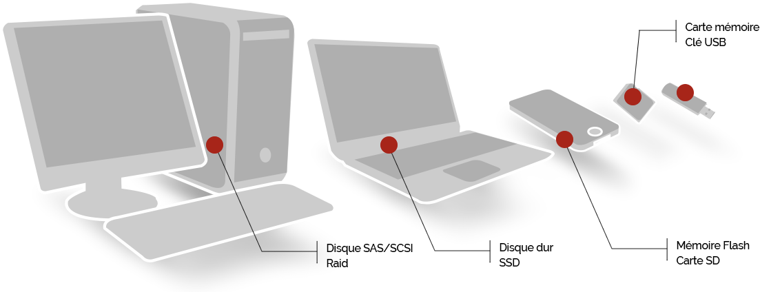 Devices and desktop